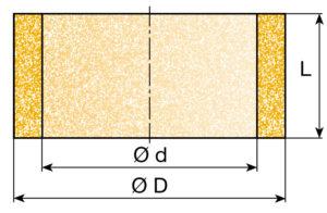 anilla de bronce amespore